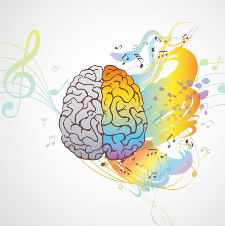 Exploring the potential of Music Therapy in Neurological Rehabilitation and Mental Health